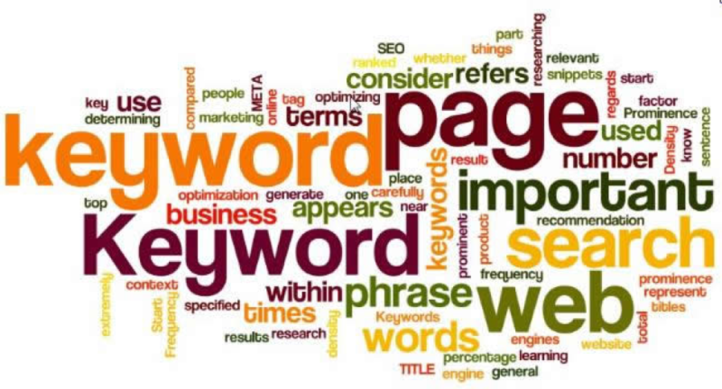How To Find The Best Keywords For Your Business – Square 1 Group